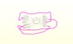 Cause and Effect Thinking Map: Caesar