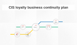 CIS loyalty business continuity plan