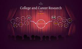 College and Career Research
