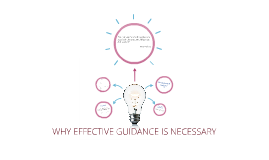WHY EFFECTIVE GUIDANCE IS NECESSARY