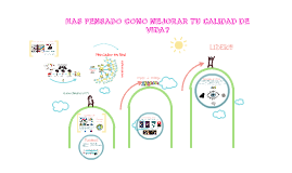 Copy of Plan de Negocio AMWAY