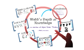 Copy of Webbs Depth of Knowledge