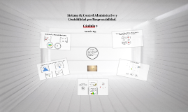 Sistema de Control Administrativo y Contabilidad por Respons