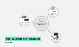 Task 9 - Research into Music Video Audiences