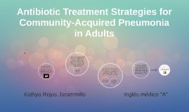 Antibiotic Treatment Strategies for Community-Acquired Pneum