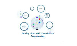 Getting Hired with Open-Source Programming