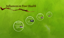Influenes on Your Health
