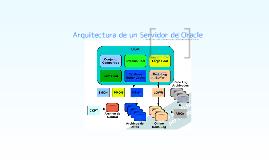 Arquitectura Servidor Oracle