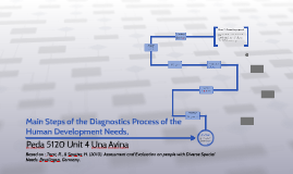 Main steps of the diagnostics process of the human developme
