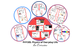 PHY205 Summer Physics of Everyday Life Overview