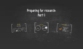 Copy of Preparing for research: the basics (Humanities)