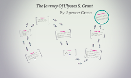 The Journey Of Ulysses S. Grant