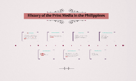 History of the Print Media in the Philippines