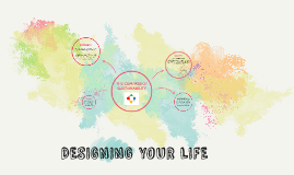 DESIGNING YOUR LIFE PROJECT