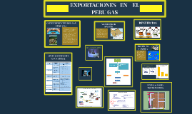 EXPORTACIONES EN EL PERU GAS
