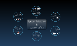 AE3211 & AE2510 System Reliability & Safety Module - Exam Preparation