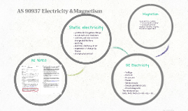 AS 90937 Electricity &Magnetism