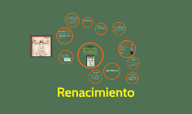 Copy of Copy of Renacimiento