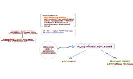 Kompetencja ogólna w postępowaniu administracyjnym