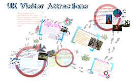 Copy of UK Visitor Attractions