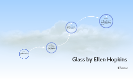 "Theme of the book ""Glass"" by Ellen Hopkins"