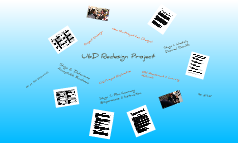 UbD Redesign Project