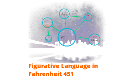 Copy of Copy of Figurative Language in Fahrenheit 451