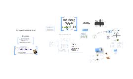 Unit testing styles and Mockito