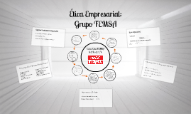 Copy of Ética empresarial