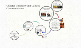 Chapter 5: Identity and Cultural Communication