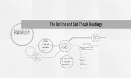 The Outline and Sub Thesis Headings