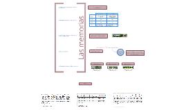 UD3: Componentes internos - Memoria RAM