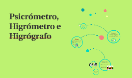 Copy of Psicrómetro, Higrómetro e Higrógrafo.