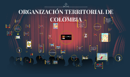 Copy of ORGANIZACION TERRITORIAL DE COLOMBIA
