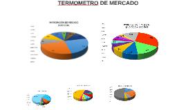 TERMOMETRO DE MERCADO