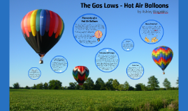 The Gas Laws - Hot Air Balloons