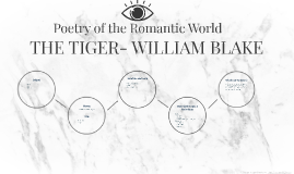 TIGER TIGER- WILLIAM BLAKE