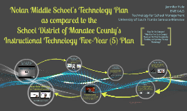 Copy of Nolan Middle School Technology Plan