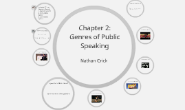 Chapter 2: Genres of Public Speaking