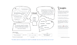 DTAL - Empathy Map template