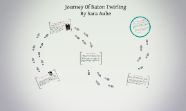 Journey Of Baton Twirling