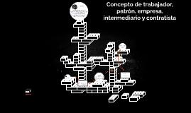 Concepto de trabajador, clases, patrón, empresa, intermediar