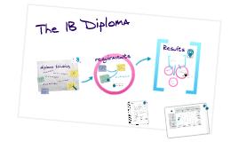 Parents IB Diploma
