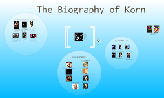 Biography of Korn