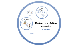 Radio-Carbon Dating in Art Works