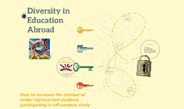 Diversity in Education Abroad