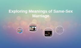 Exploring Meanings of Same-Sex Marriage
