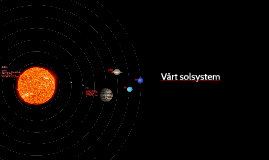 Copy of Vårt solsystem