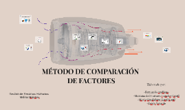Copy of Copy of Copy of Método de comparación de factores