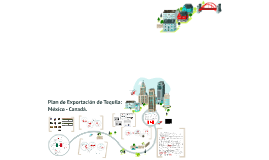 Copy of Plan de Exportación de Tequila: